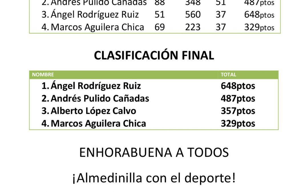 Ganadores Reto Deportivo AL TOQUE
