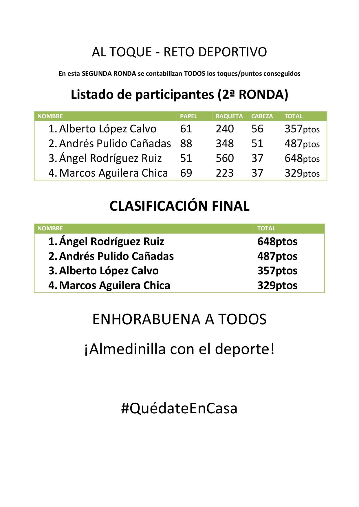Ganadores Reto Deportivo AL TOQUE 1
