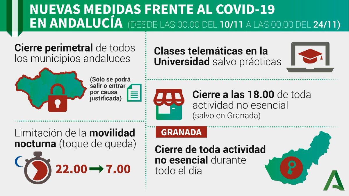 Nuevas medidas Covid en Andalucía aplicadas a partir del 10 de noviembre 1
