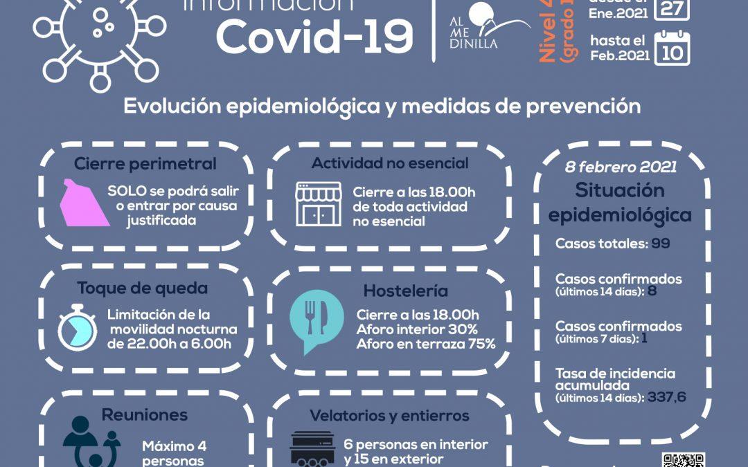 Situación epidemiológica de Almedinilla a 8 de febrero 2021