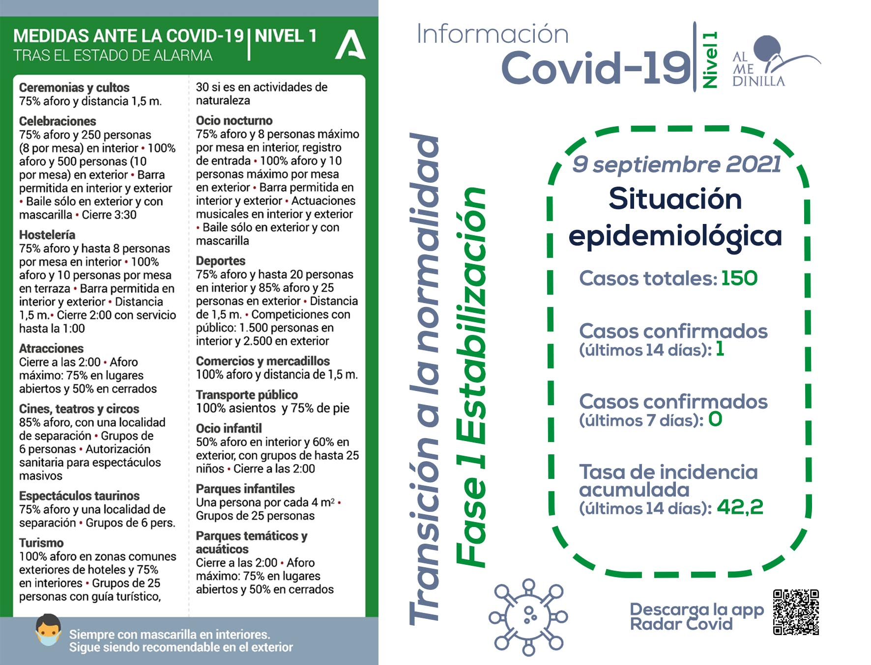 Covid info Almedinilla 9 septiembre 2021